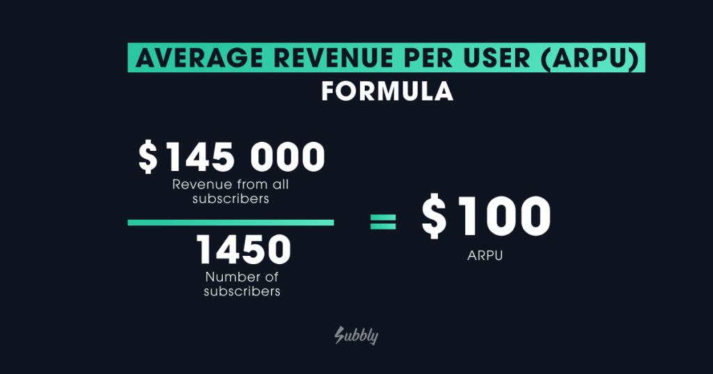 Subscription Business Model Metrics - Average revenue per user (ARPU) formula