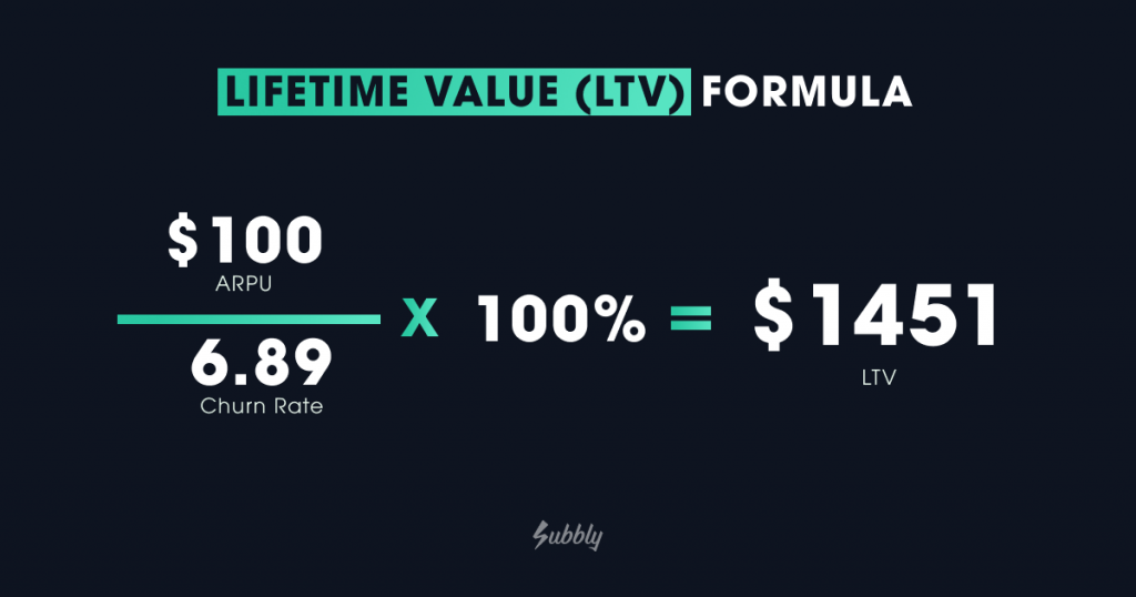 Subscription Business Model Metrics - Lifetime Value (LTV) formula
