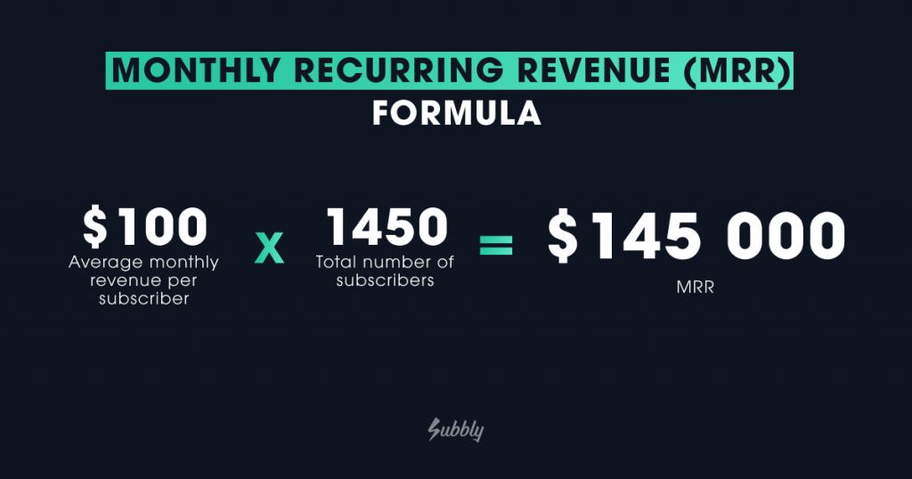 Monthly recurring revenue (MRR) formula